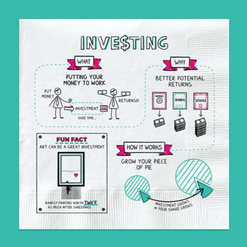 Best Finance Books